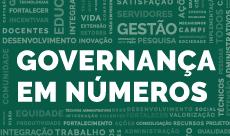 Governança em Números